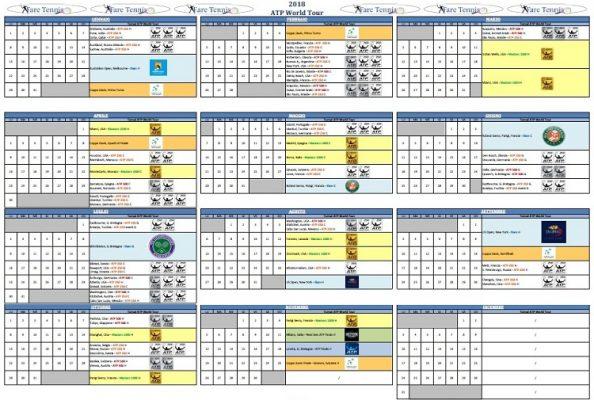 Mondiale Russia Calendario.Calendario Tennis Atp 2019 Fare Tennis